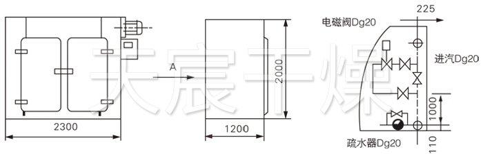 """产品说明   加热热源有蒸汽、电、电蒸汽两用型三种方式。 使用温度:蒸汽加热50-140,最高150;电加热50-350; 温度实行自动控制,并且有记录仪记录; 箱体内壁均满焊,各过渡处均采用圆弧过渡,无死角。 整机密封性好,独特的导轨密封装置,保证了整机的密封性; 进风口配套高效空气过滤器;排湿口配套中效空气过滤器。 双开门烘箱双门实现机械联锁; 烘箱内各零部件均可快速拆卸、快速安装,以方便清洗; 控制系统备有文本显示器、触摸屏可供选择; 整机符合""""GMP""""要求。 结构示意图"""